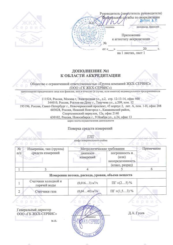 Область аккредитации 2018-11