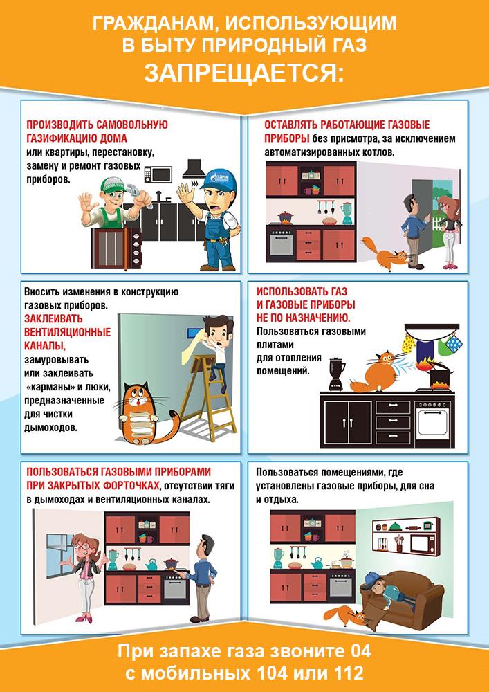 Инструкция по безопасному использованию газового оборудования.